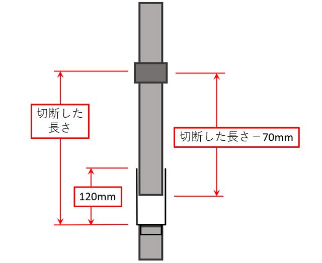 伸縮たて継手を使う場合の部材の切り方