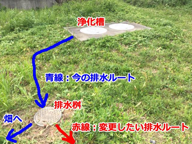 現在の排水ルート1
