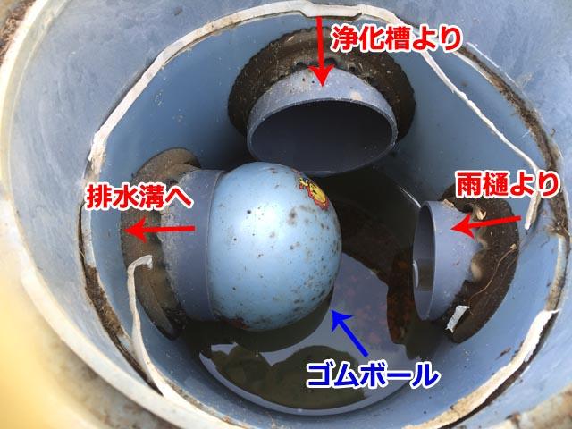 排水桝の中身と止水ボールの代用