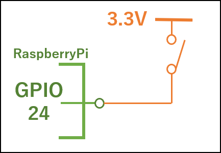 間違ったRaspberryPi入力回路1