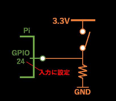 プルダウン抵抗を使った、タクトスイッチによる入力回路