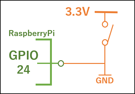 間違ったRaspberryPi入力回路2