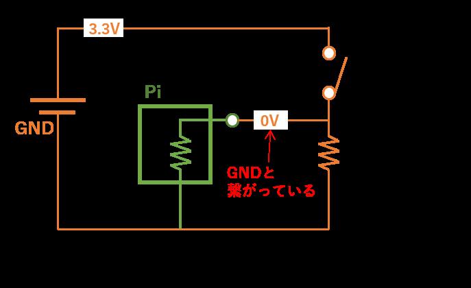正しいプルダウン抵抗の入力回路図