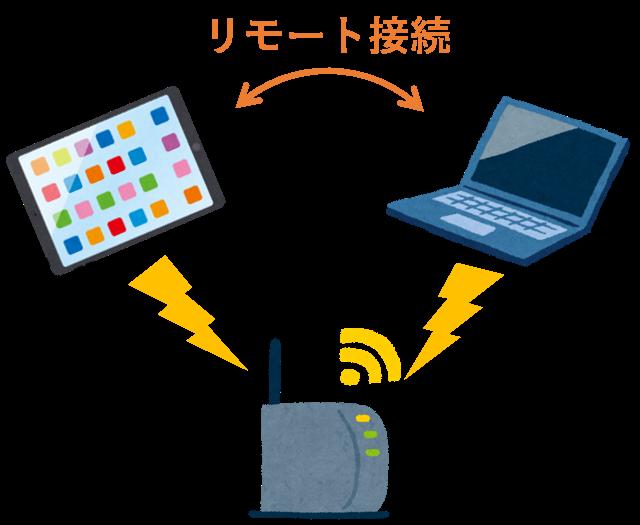 同一ネットワーク内でのリモート接続